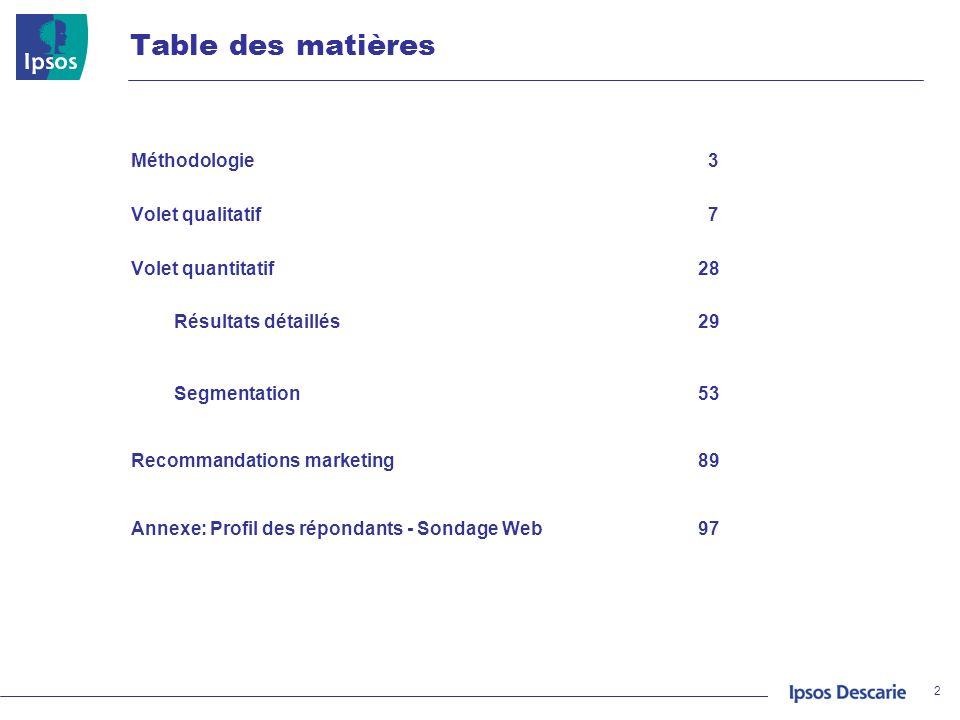 Table des matières Méthodologie 3 Volet qualitatif 7