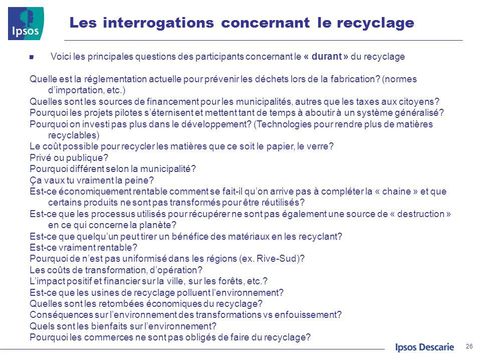 Les interrogations concernant le recyclage