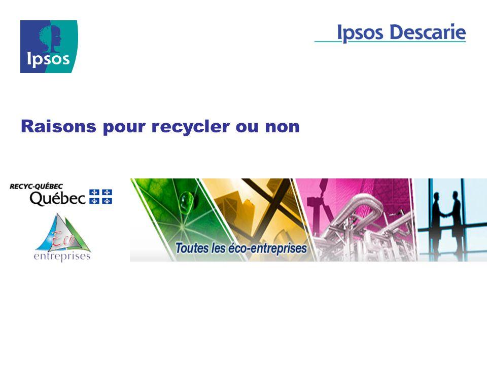 Raisons pour recycler ou non