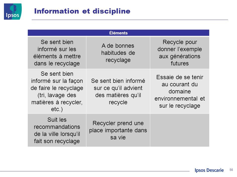 Information et discipline