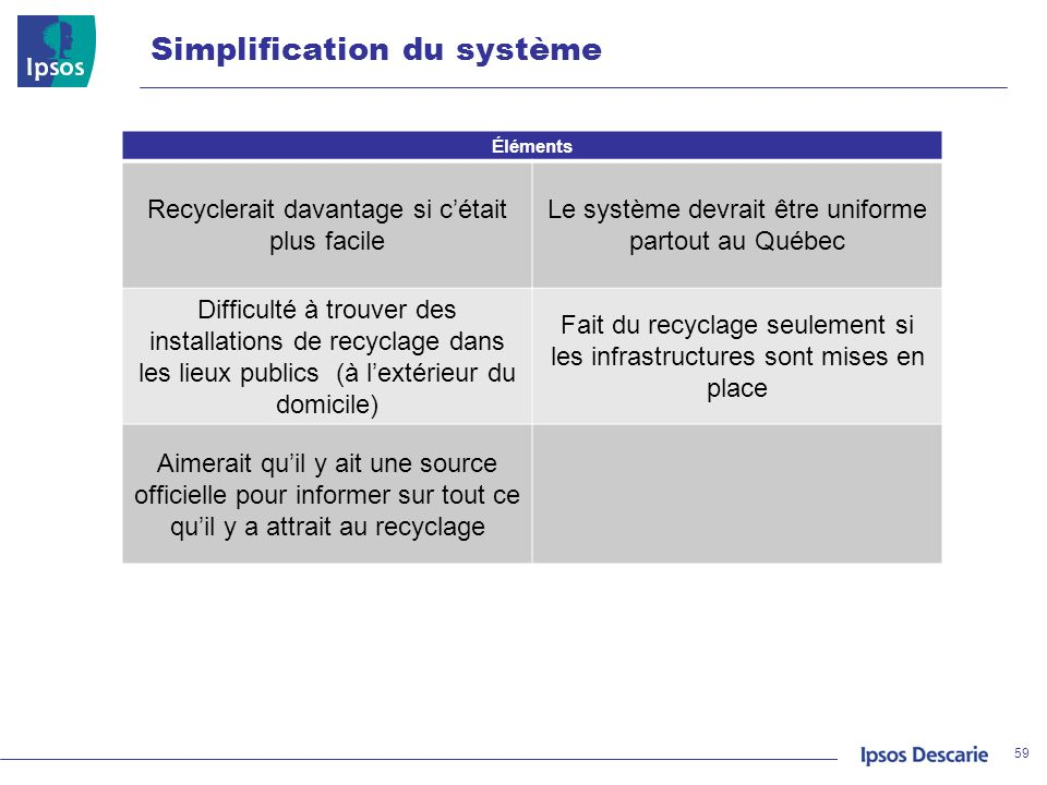 Simplification du système