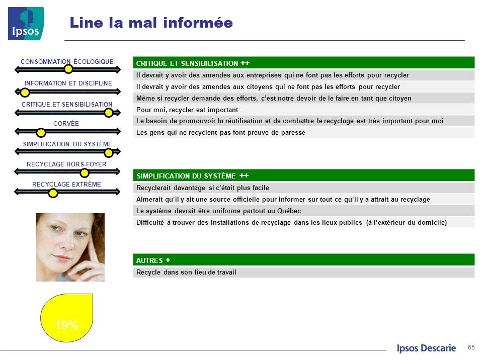 Line la mal informée 19% CRITIQUE ET SENSIBILISATION ++