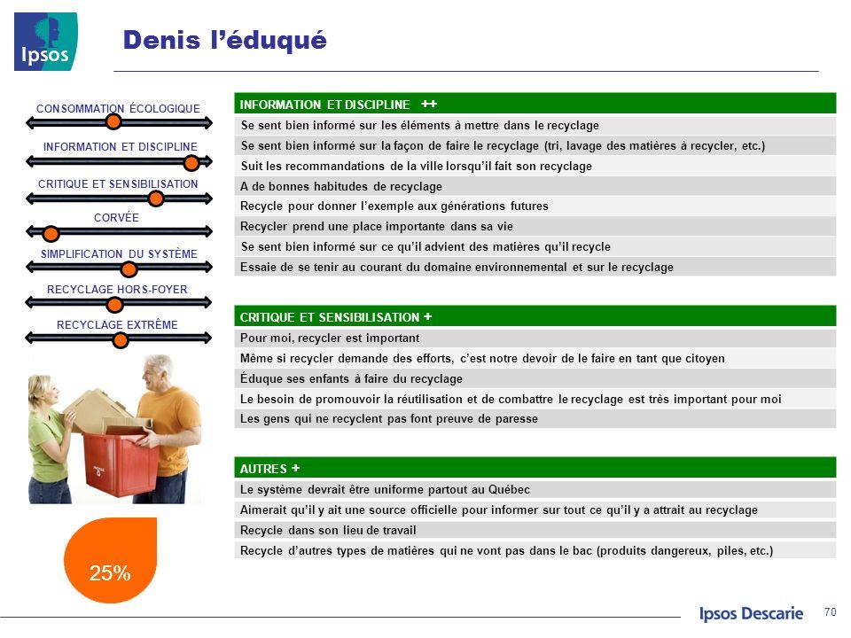 Denis l'éduqué 25% INFORMATION ET DISCIPLINE ++
