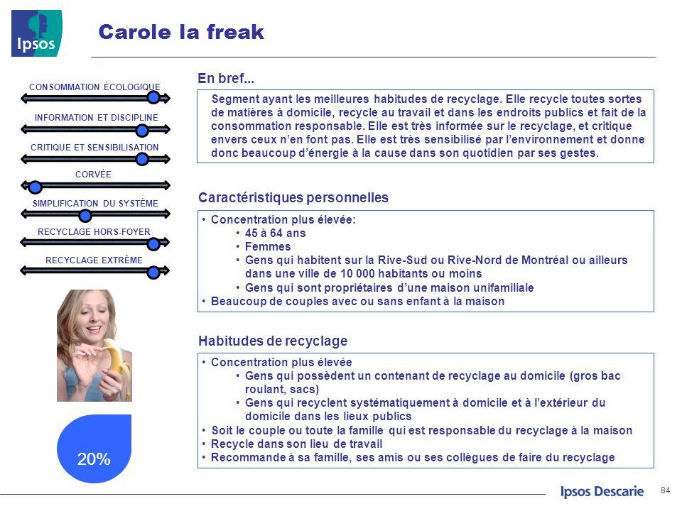 Carole la freak 20% En bref... Caractéristiques personnelles