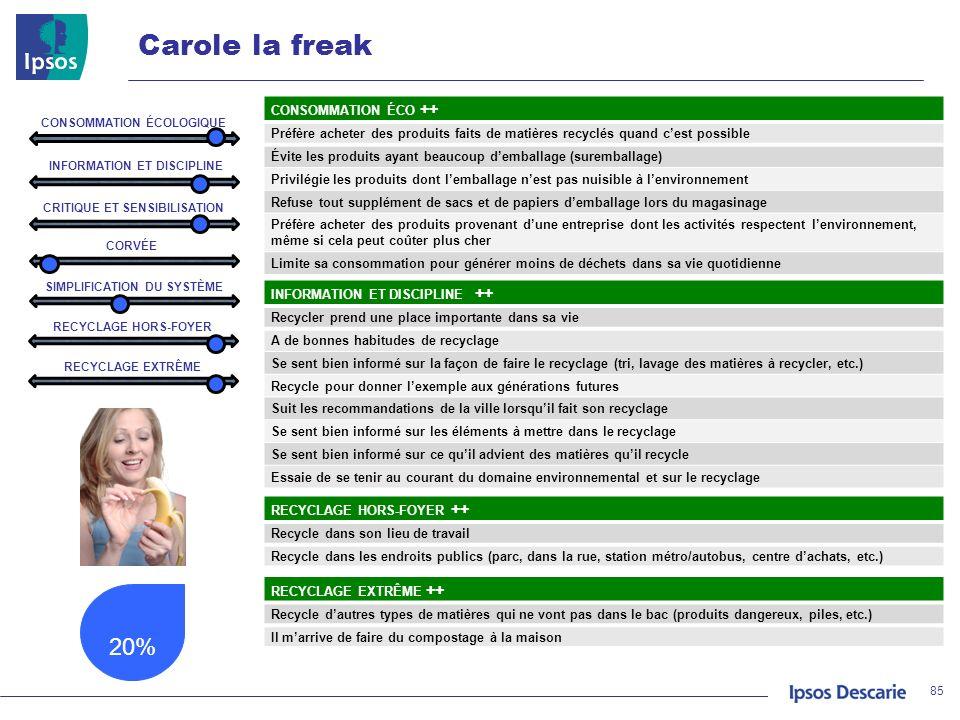 Carole la freak 20% CONSOMMATION ÉCO ++