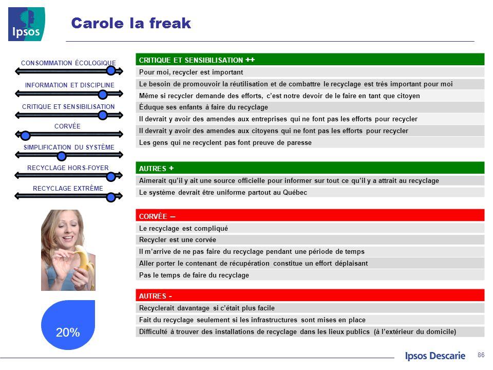Carole la freak 20% CRITIQUE ET SENSIBILISATION ++