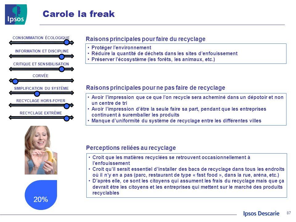 Carole la freak 20% Raisons principales pour faire du recyclage