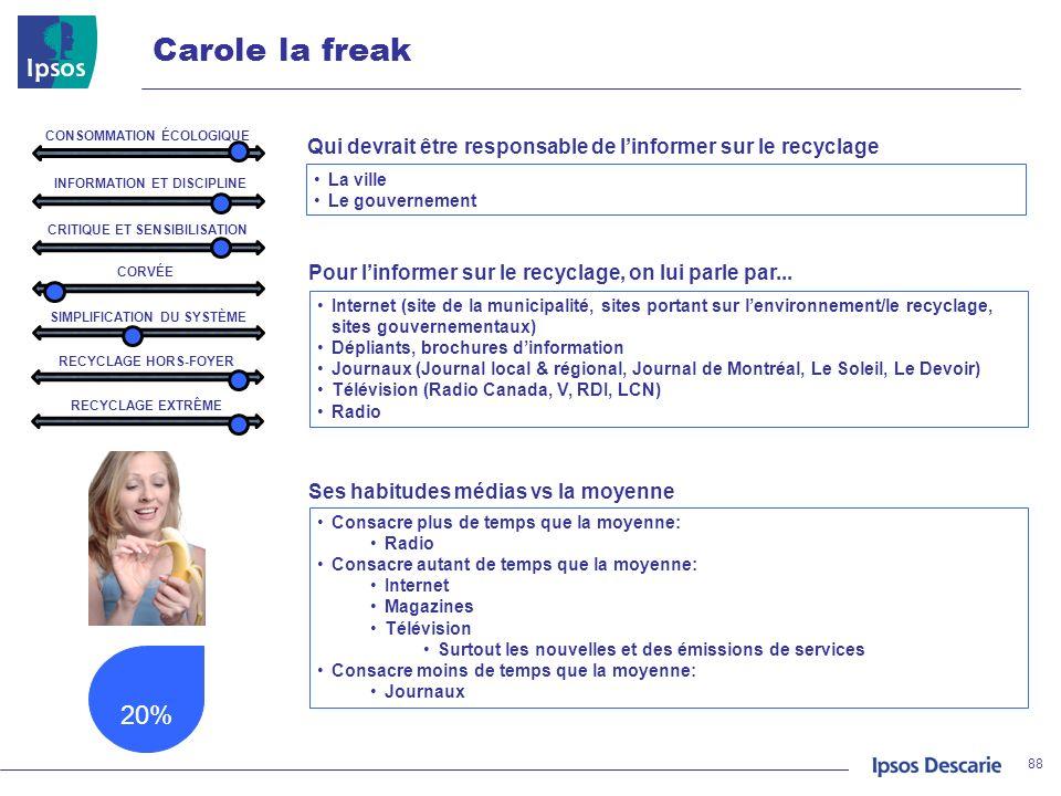 Carole la freak CONSOMMATION ÉCOLOGIQUE. Qui devrait être responsable de l'informer sur le recyclage.