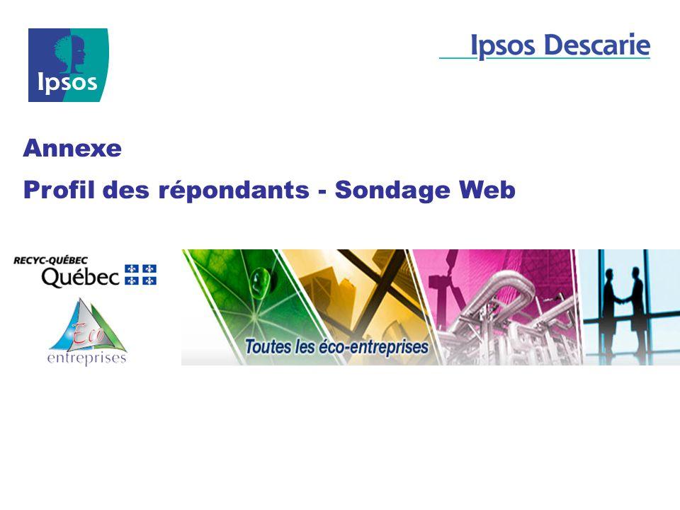 Annexe Profil des répondants - Sondage Web