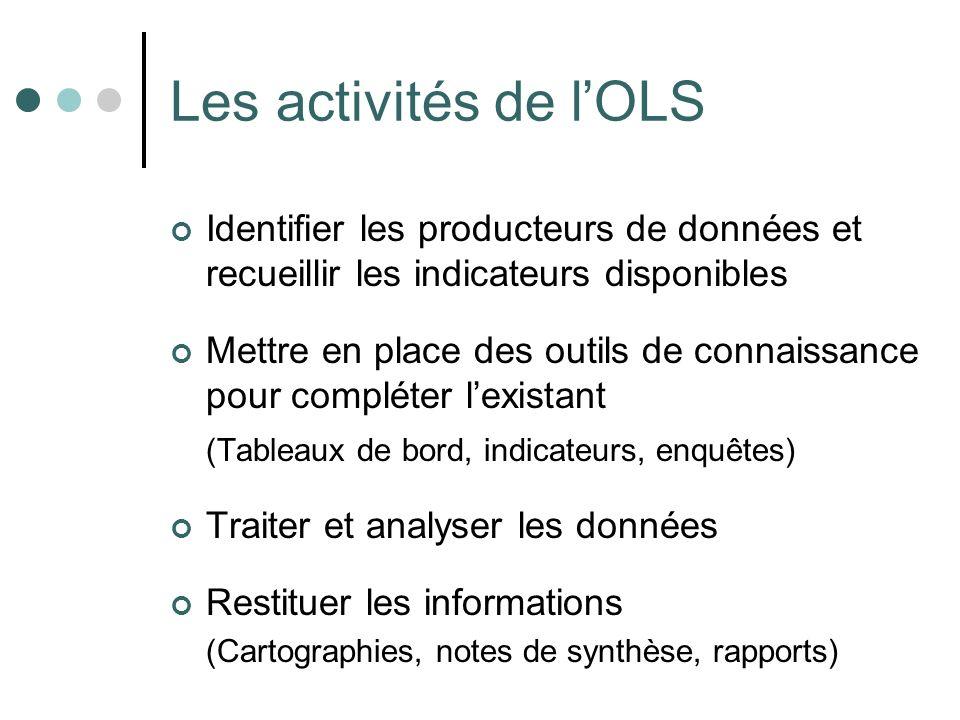 Les activités de l'OLS Identifier les producteurs de données et recueillir les indicateurs disponibles.