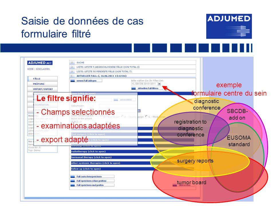 Saisie de données de cas formulaire filtré