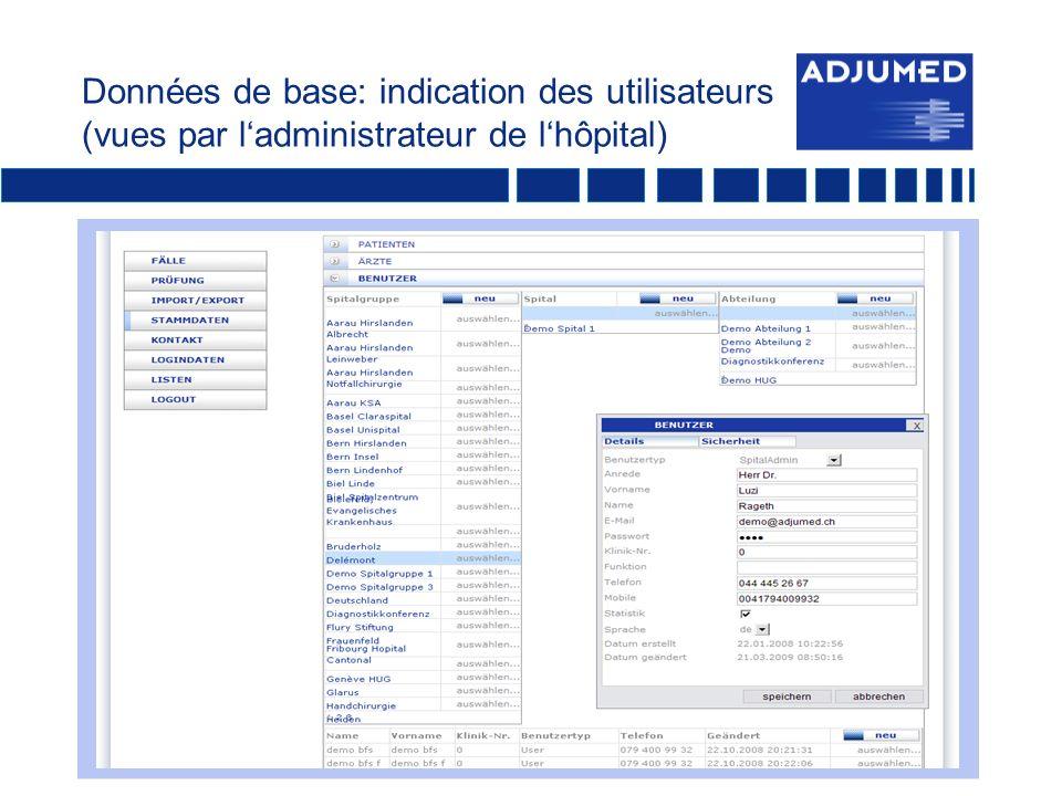 Données de base: indication des utilisateurs (vues par l'administrateur de l'hôpital)