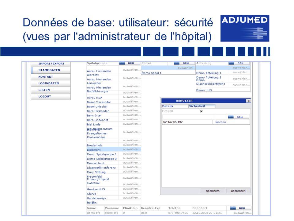 Données de base: utilisateur: sécurité (vues par l'administrateur de l'hôpital)