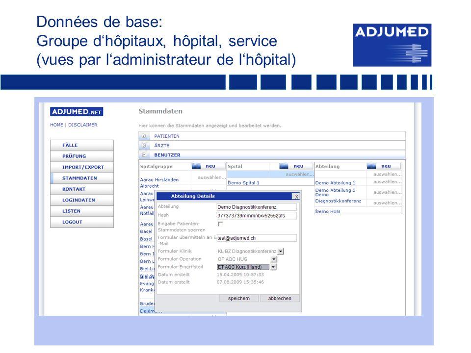 Données de base: Groupe d'hôpitaux, hôpital, service (vues par l'administrateur de l'hôpital)