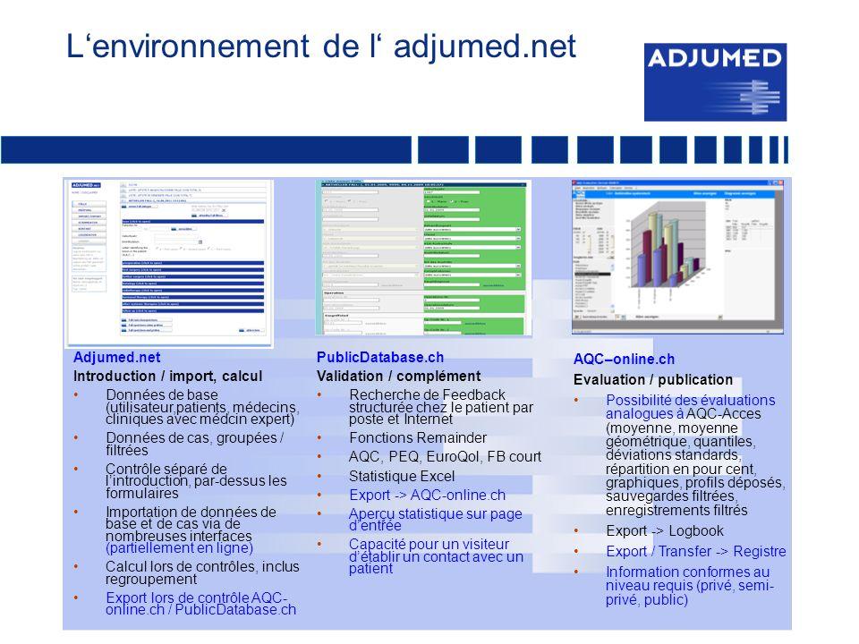 L'environnement de l' adjumed.net