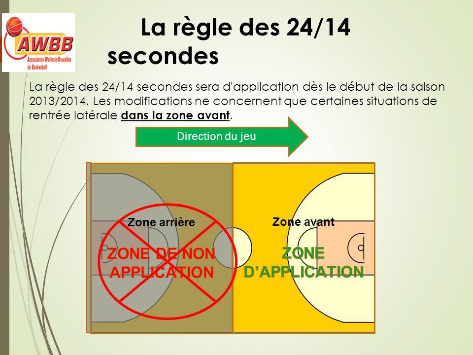 ZONE DE NON APPLICATION