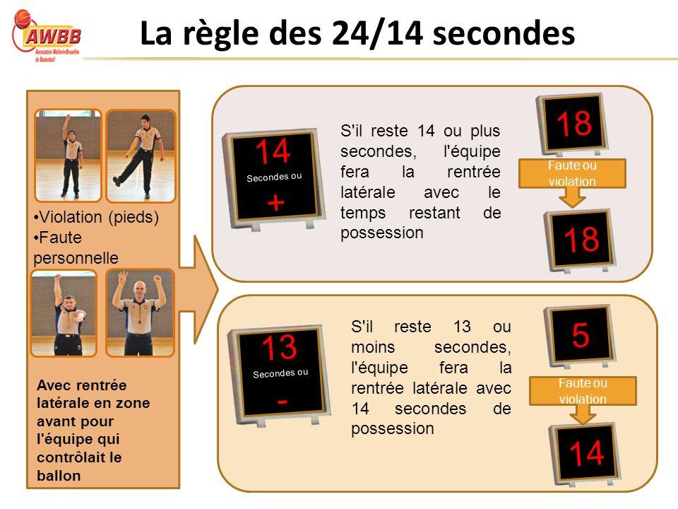 La règle des 24/14 secondes 18 14 + 18 5 13 - 14
