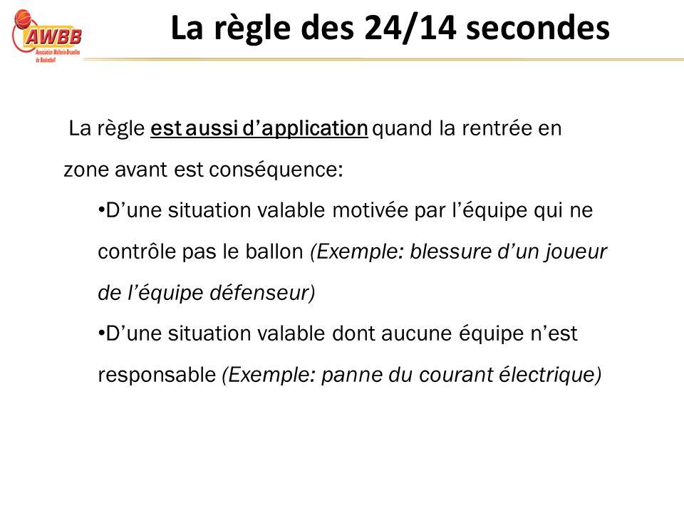 La règle des 24/14 secondes La règle est aussi d'application quand la rentrée en zone avant est conséquence: