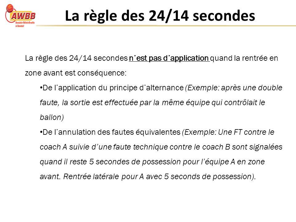 La règle des 24/14 secondes La règle des 24/14 secondes n'est pas d'application quand la rentrée en zone avant est conséquence: