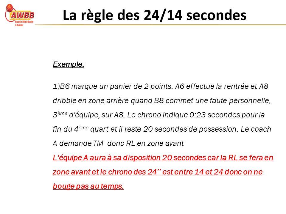 La règle des 24/14 secondes Exemple:
