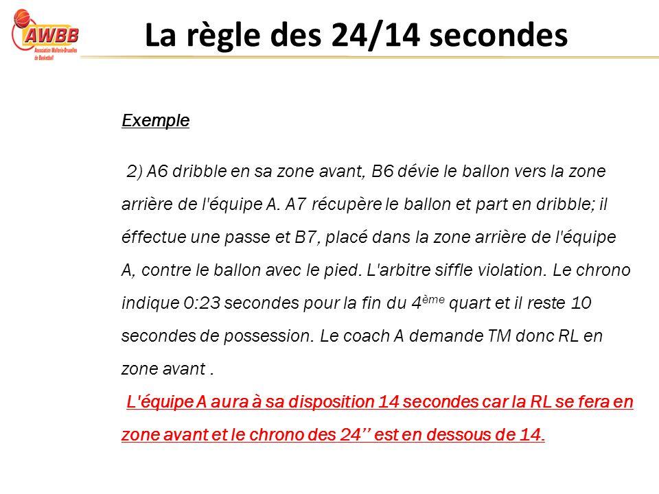La règle des 24/14 secondes Exemple