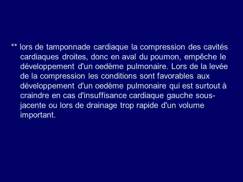 ** lors de tamponnade cardiaque la compression des cavités cardiaques droites, donc en aval du poumon, empêche le développement d un oedème pulmonaire.