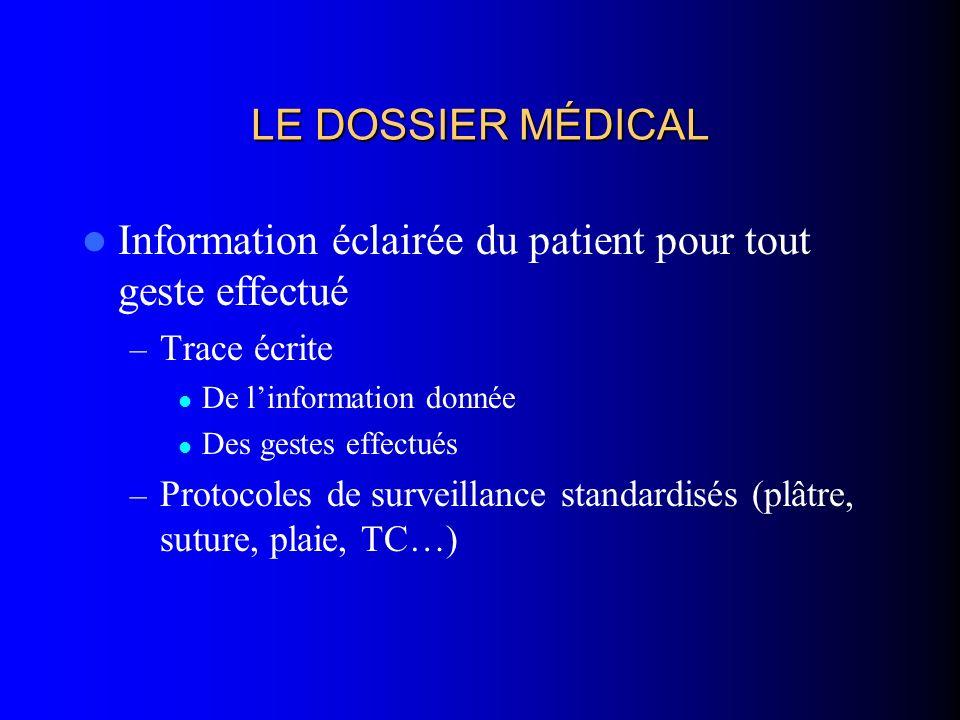Information éclairée du patient pour tout geste effectué