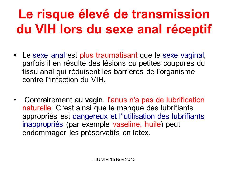 Le risque élevé de transmission du VIH lors du sexe anal réceptif