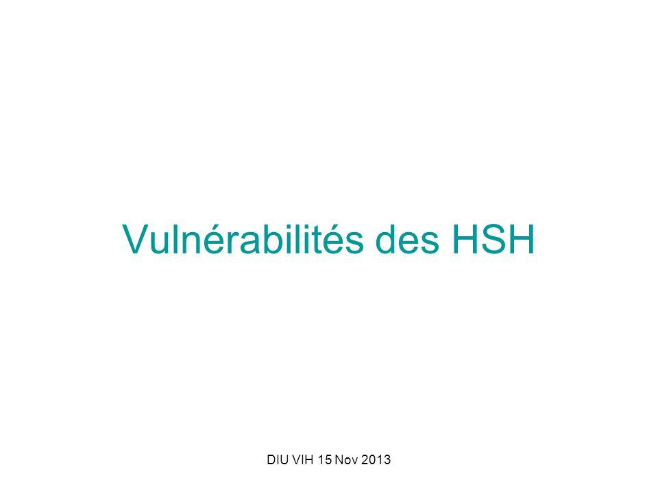 Vulnérabilités des HSH