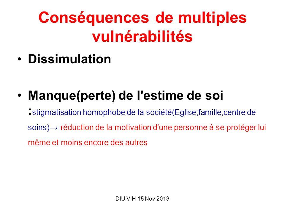 Conséquences de multiples vulnérabilités