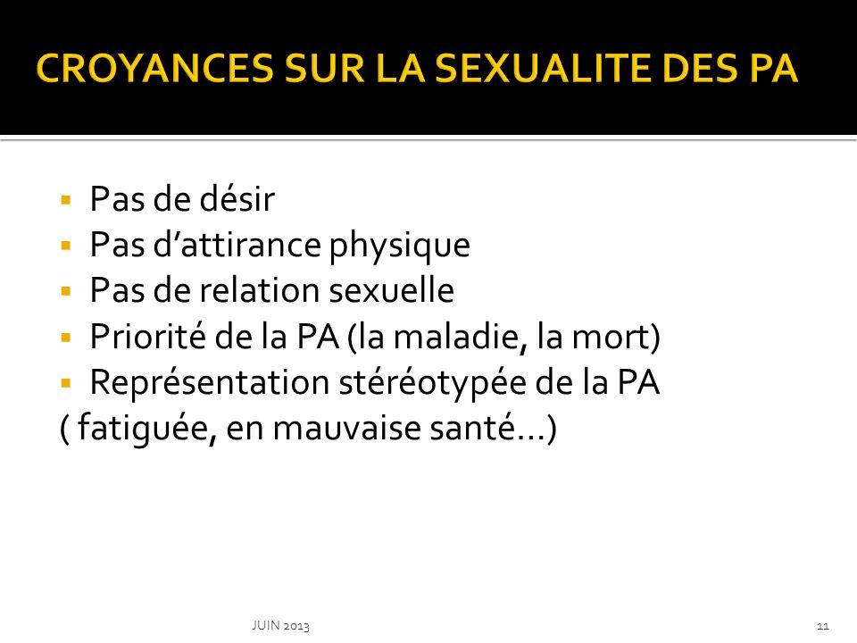 CROYANCES SUR LA SEXUALITE DES PA