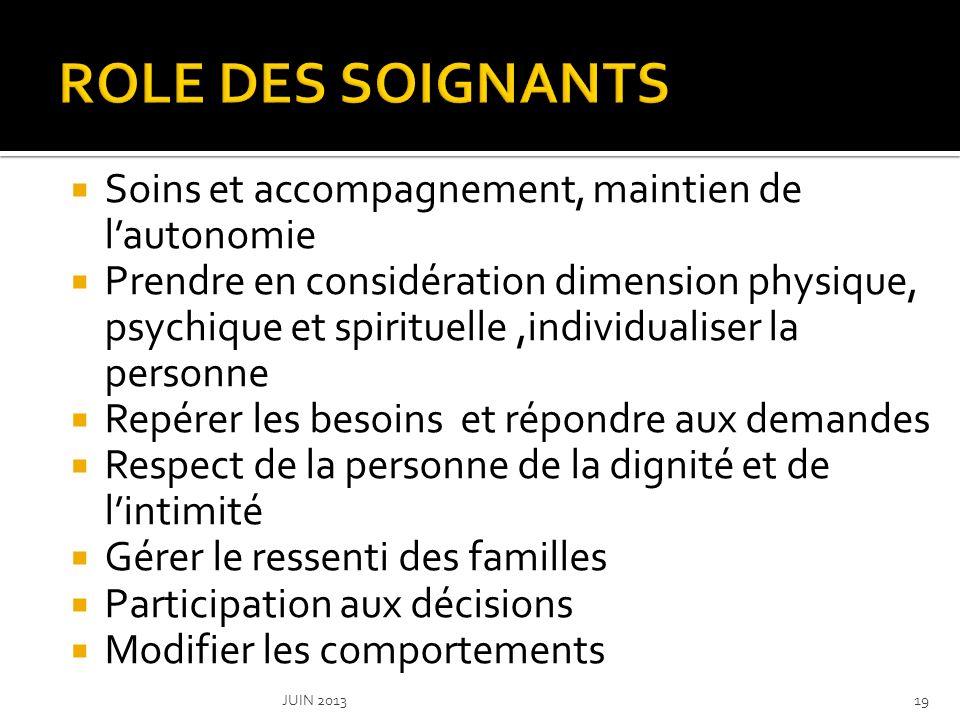 ROLE DES SOIGNANTS Soins et accompagnement, maintien de l'autonomie