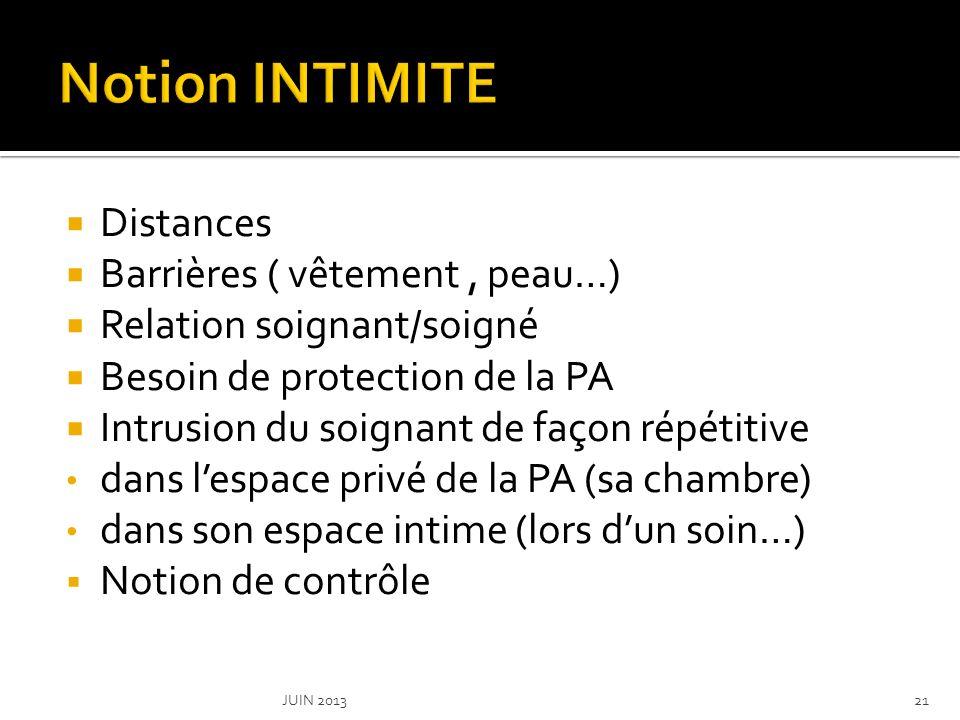 Notion INTIMITE Distances Barrières ( vêtement , peau…)