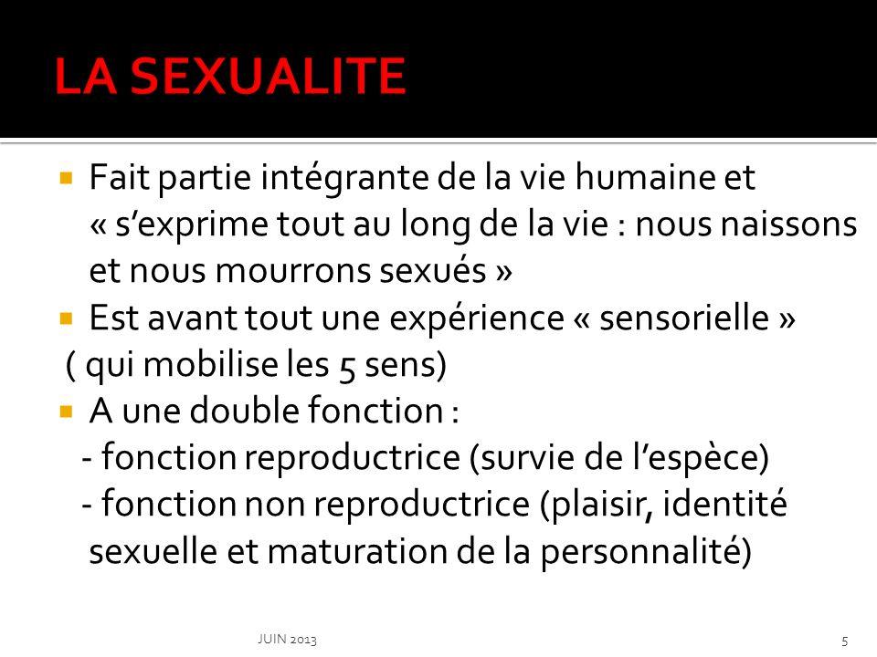 LA SEXUALITE Fait partie intégrante de la vie humaine et « s'exprime tout au long de la vie : nous naissons et nous mourrons sexués »