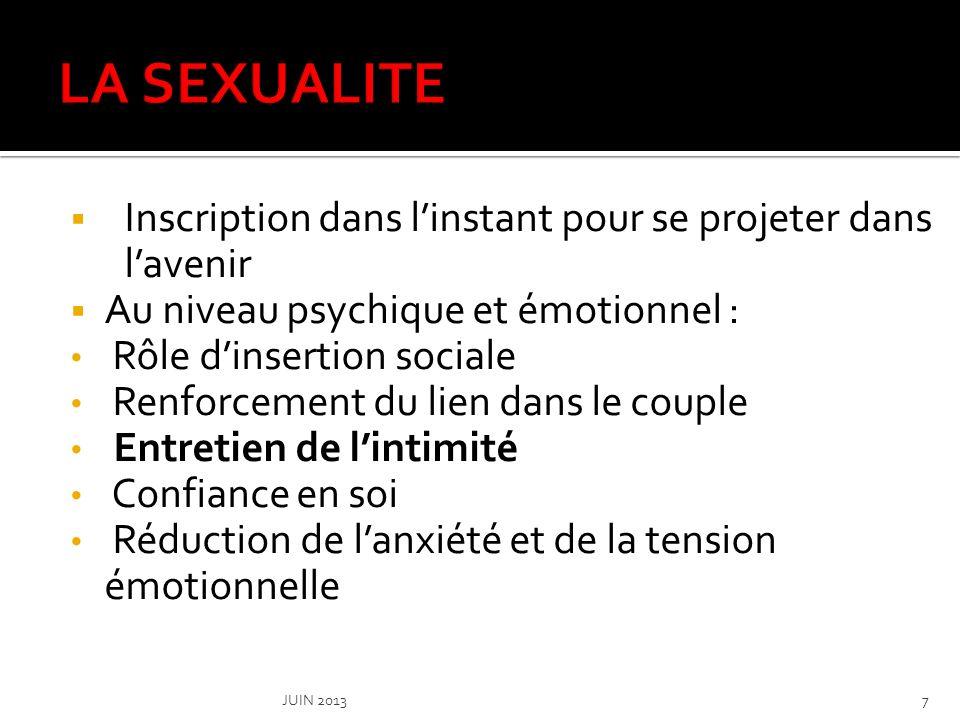 LA SEXUALITE Inscription dans l'instant pour se projeter dans l'avenir