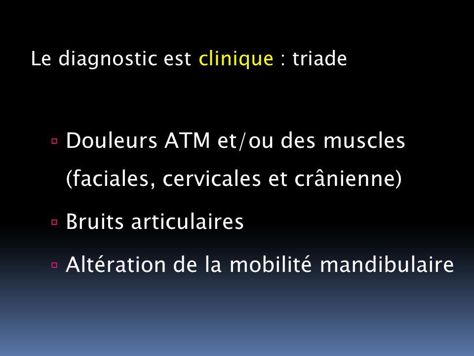 Douleurs ATM et/ou des muscles (faciales, cervicales et crânienne)