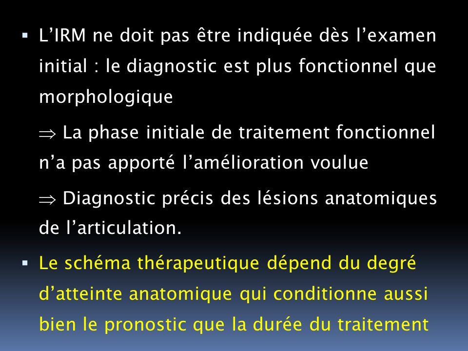 L'IRM ne doit pas être indiquée dès l'examen initial : le diagnostic est plus fonctionnel que morphologique