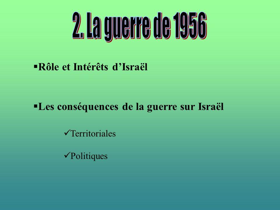 2. La guerre de 1956 Rôle et Intérêts d'Israël