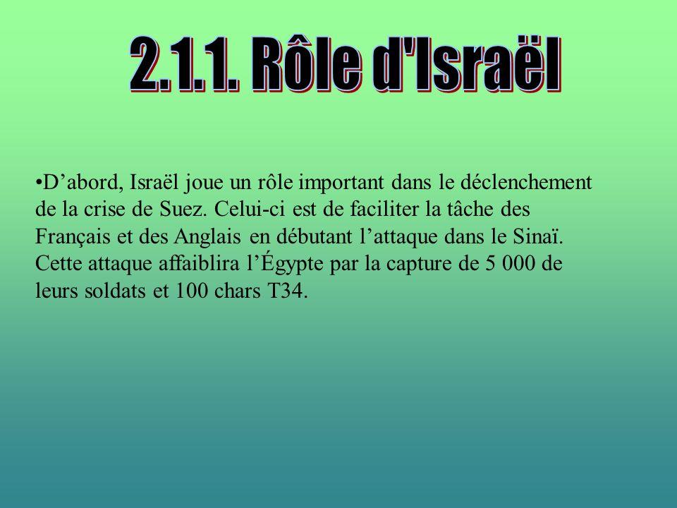 2.1.1. Rôle d Israël