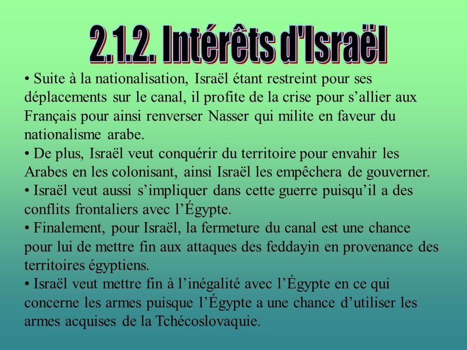 2.1.2. Intérêts d Israël
