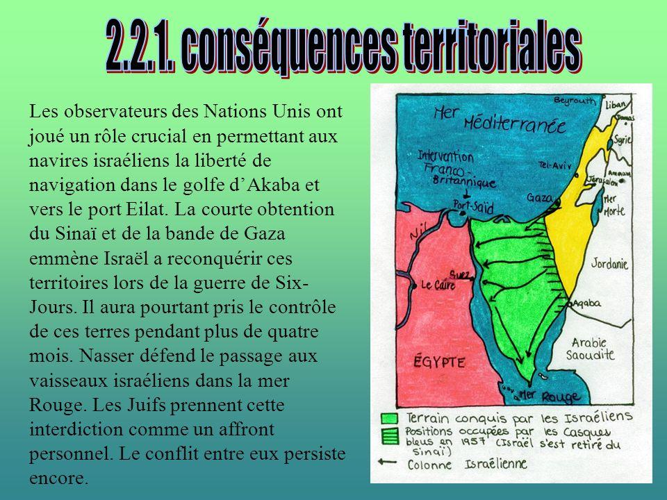 2.2.1. conséquences territoriales