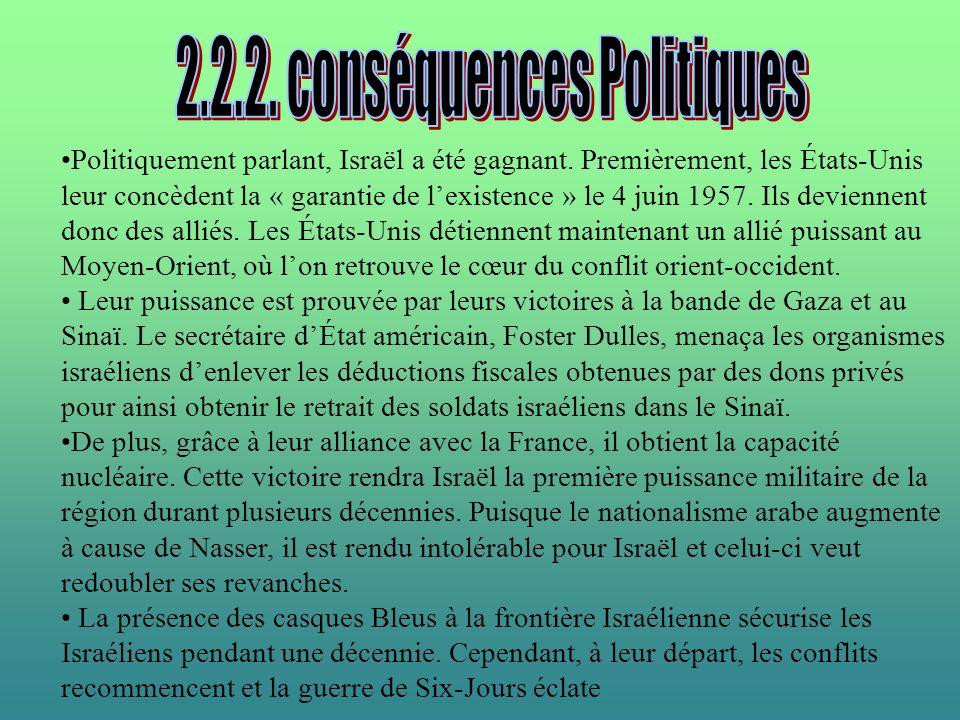 2.2.2. conséquences Politiques