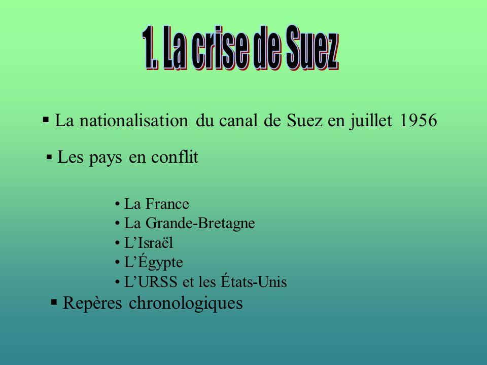 1. La crise de Suez La nationalisation du canal de Suez en juillet 1956. Les pays en conflit. La France.