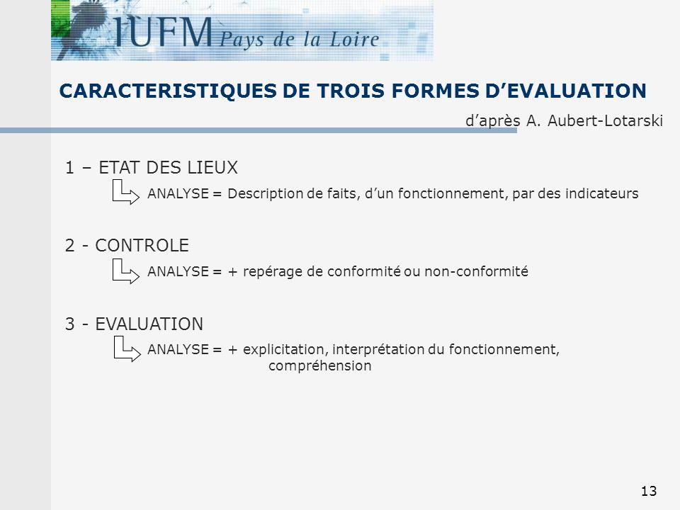 CARACTERISTIQUES DE TROIS FORMES D'EVALUATION