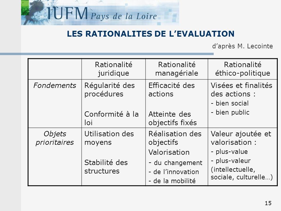 LES RATIONALITES DE L'EVALUATION