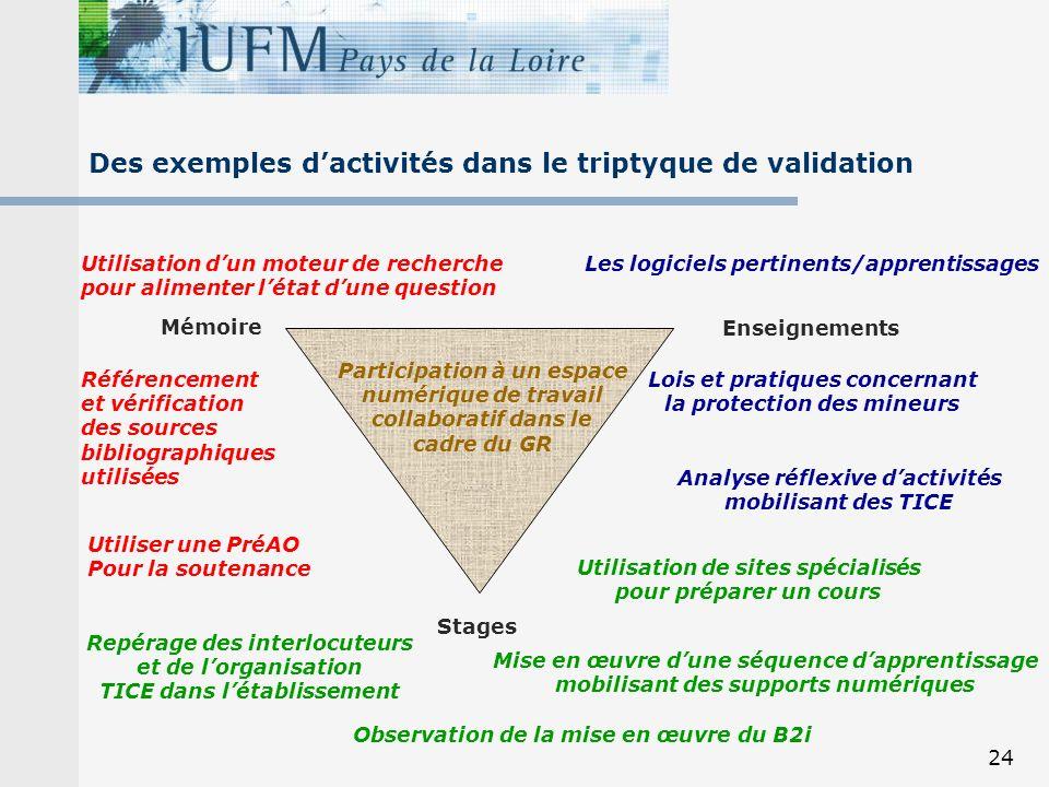 Des exemples d'activités dans le triptyque de validation