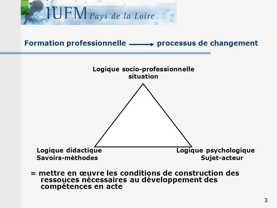 Formation professionnelle processus de changement