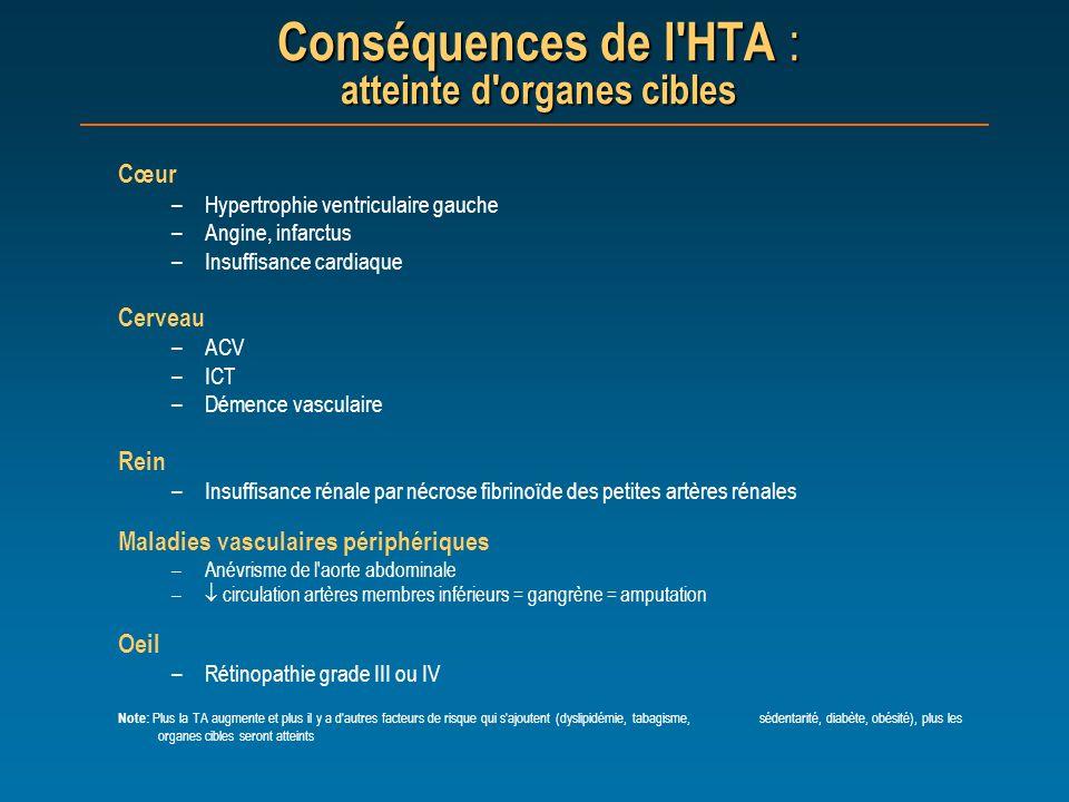 Conséquences de l HTA : atteinte d organes cibles
