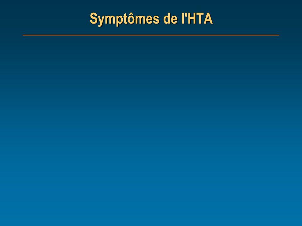 Symptômes de l HTA