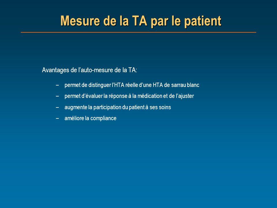 Mesure de la TA par le patient